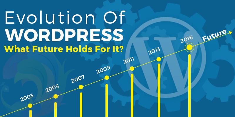 Evolution Of WordPress