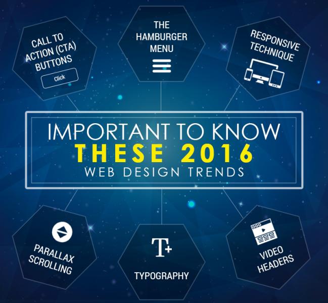 2016 Web Design Trends