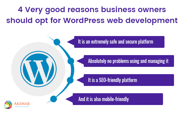 Very Good Reasons Business Owners Should Opt For WordPress Web Development