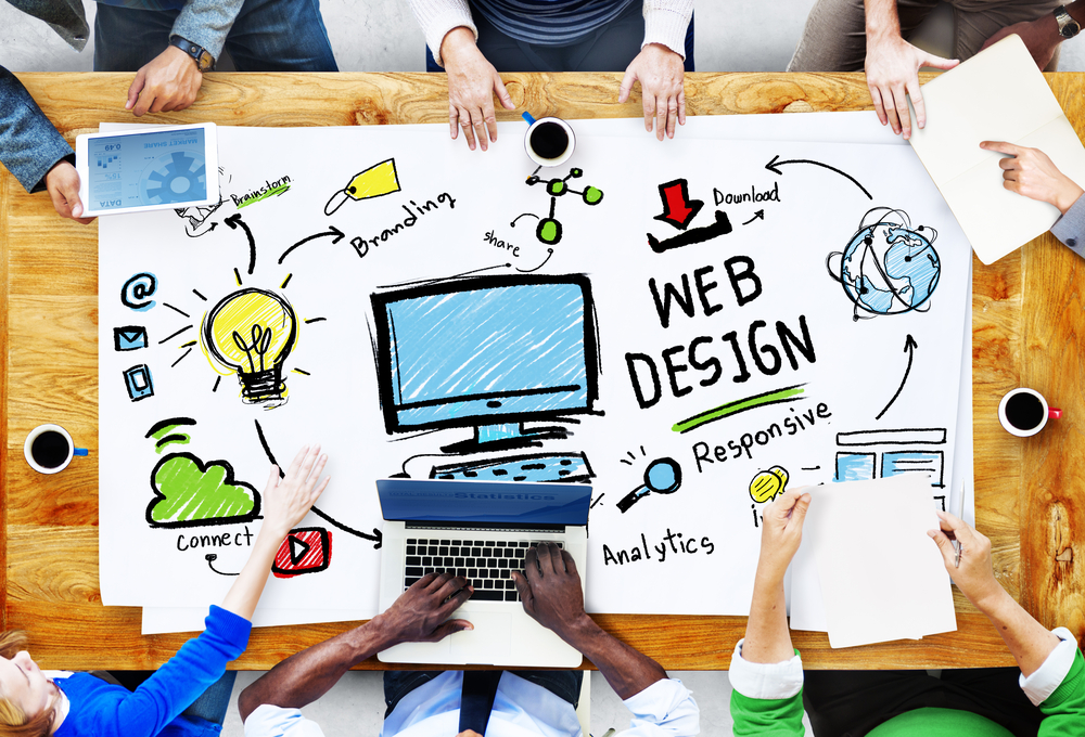 Guide to incorporating landing pages into the digital for Website layout maker