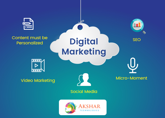 The Most Important Trends To Watch For When It Comes To Digital Marketing In 2018
